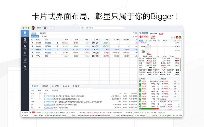 东方财富网Mac版