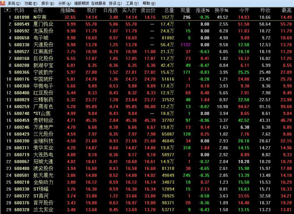 长城证券网上交易软件