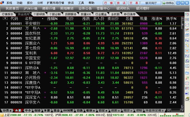 中国银河证券海王星云服务软件 v2.6 专业版 0