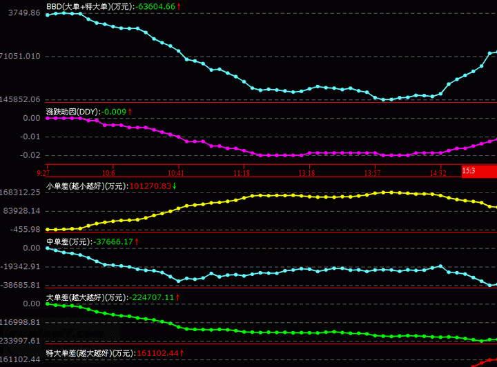 中国银河证券海王星繁体版