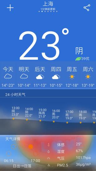 天气预报大师手机版 v2.8.8 安卓版 1