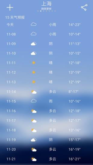 天气预报大师手机版 v2.8.8 安卓版 2