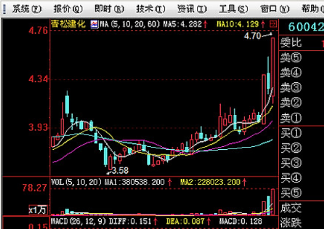 长江证券金长江F1高速交易 v2.0 最新版 0