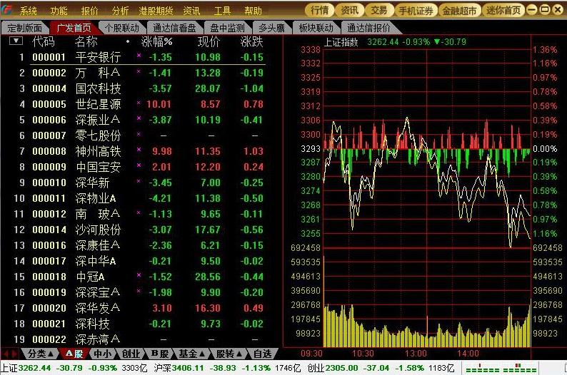 广发证券期权宝独立行情系统