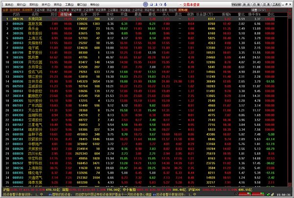 海通证券今古科技期权仿真交易系统策略版  0