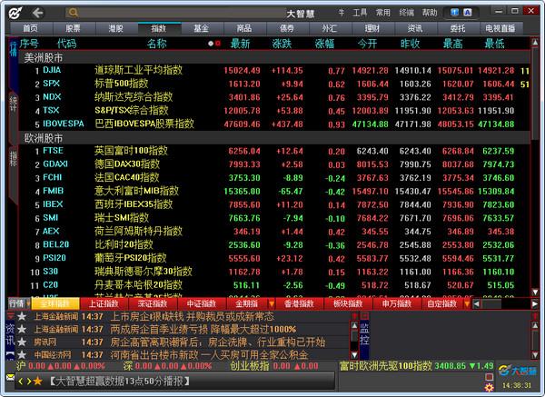 西藏证券大智慧