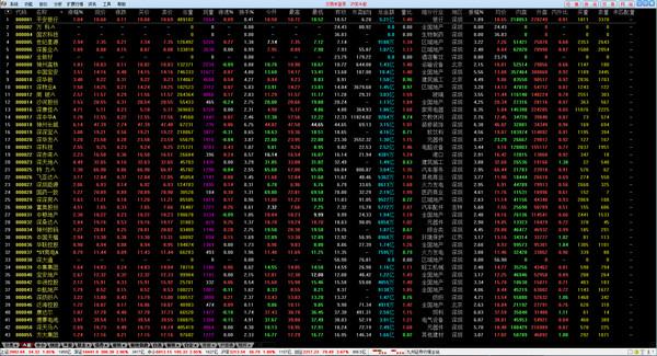 九州证券网上交易(通达信版) pc版 1