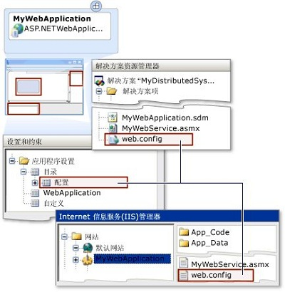 asp课程设计源代码