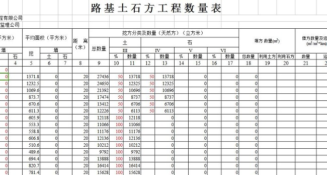 土建工程量计算表格  0