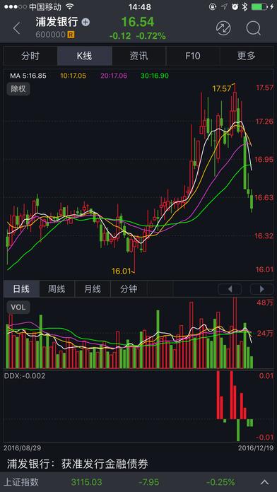 上海证券手机证券玉如翼 v7.0.1 官网钱柜娱乐官网版 1