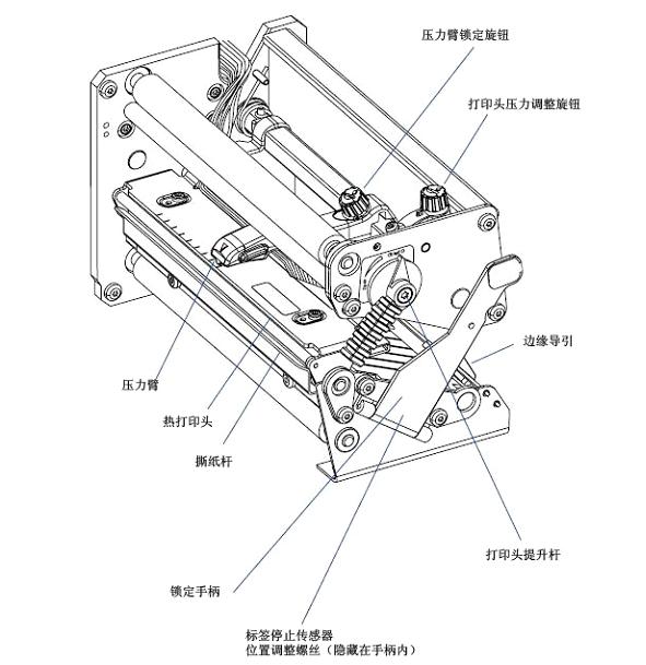 intermec px6i安装操作说明书  2