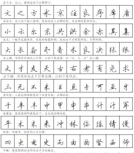 精美钢笔行书练字字帖