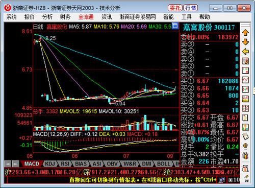 浙商证券天网2003 v4.30.38 官方版 0