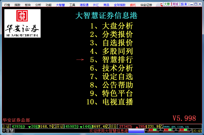 华安证券大智慧经典版 v5.998 官网版 0