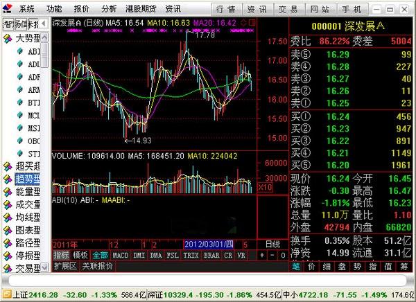 国信证券金太阳网上交易专业版 v6.57 官方正式版 0