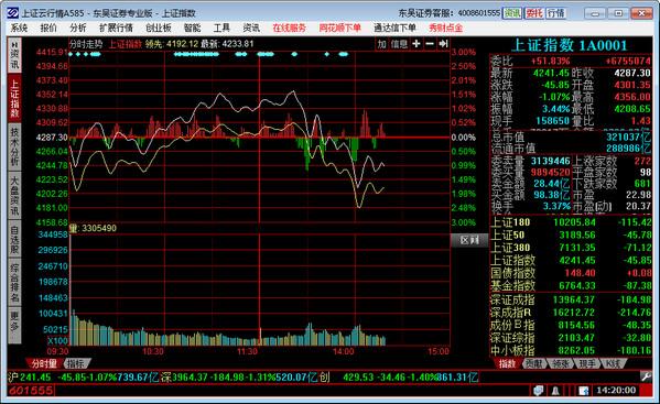 东吴证券专业版软件 v7.95.59.92 正式版 0