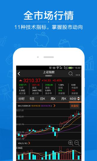 国信金太阳手机炒股软件