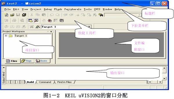 keil uvision2汉化版