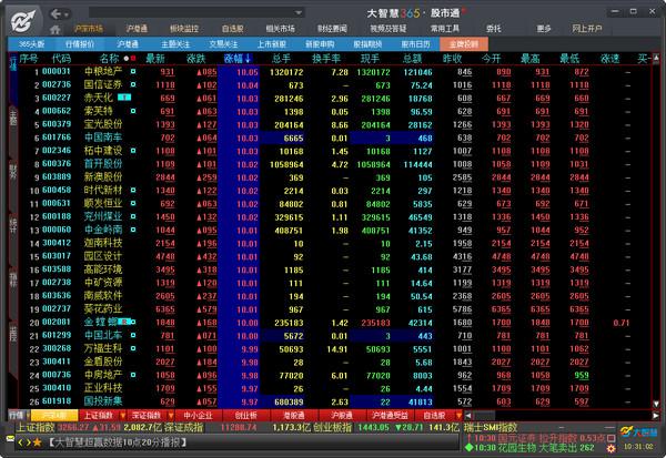 大智慧365股票�件 v8.30.0.18636 ��X版 0