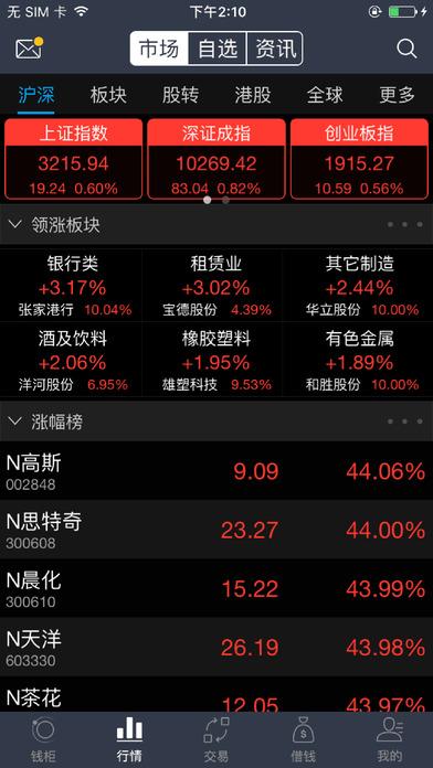 世纪证券小薇2.0苹果客户端 v1.01.002 iPhone手机版 0