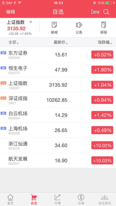 东方证券东方赢家苹果炒股软件 v5.6.1.11 官网iPhone版 0