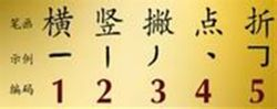 �底治骞P中文�入法win7 64位 v2019 最新破解版 2