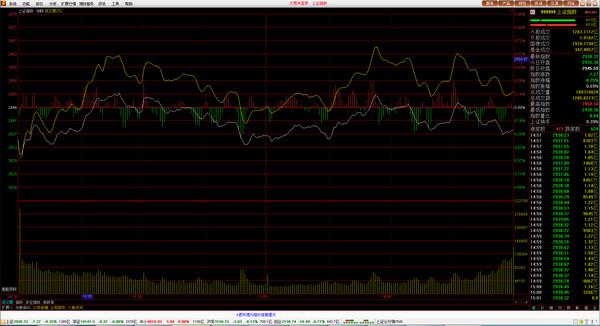 湘财证券网上行情系统 官方最新版 0