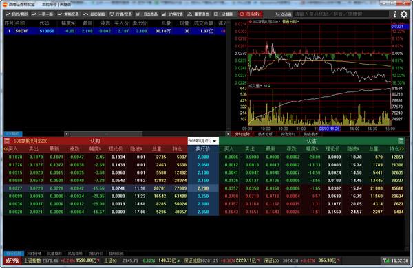 西南证券股票期权交易客户端