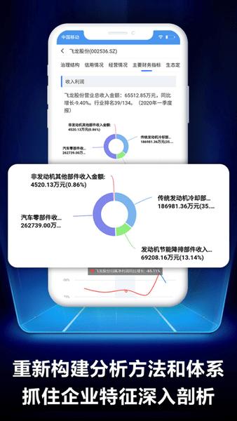 华创e智通ios版 v1.9.5 iphon版1