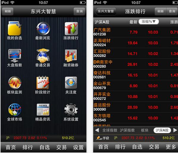 东兴大智慧ios版 v8.20 官网iphone版 1