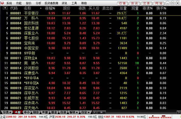 金元证券通达信融资融券版 v6.09 官网安装版 0