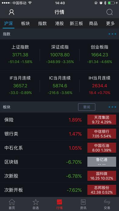 华安智赢ios版 v8.00 官方iphone版 0