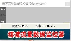 摆渡流量数据监控器(流量监控软件) v1.0 绿色免费版 0