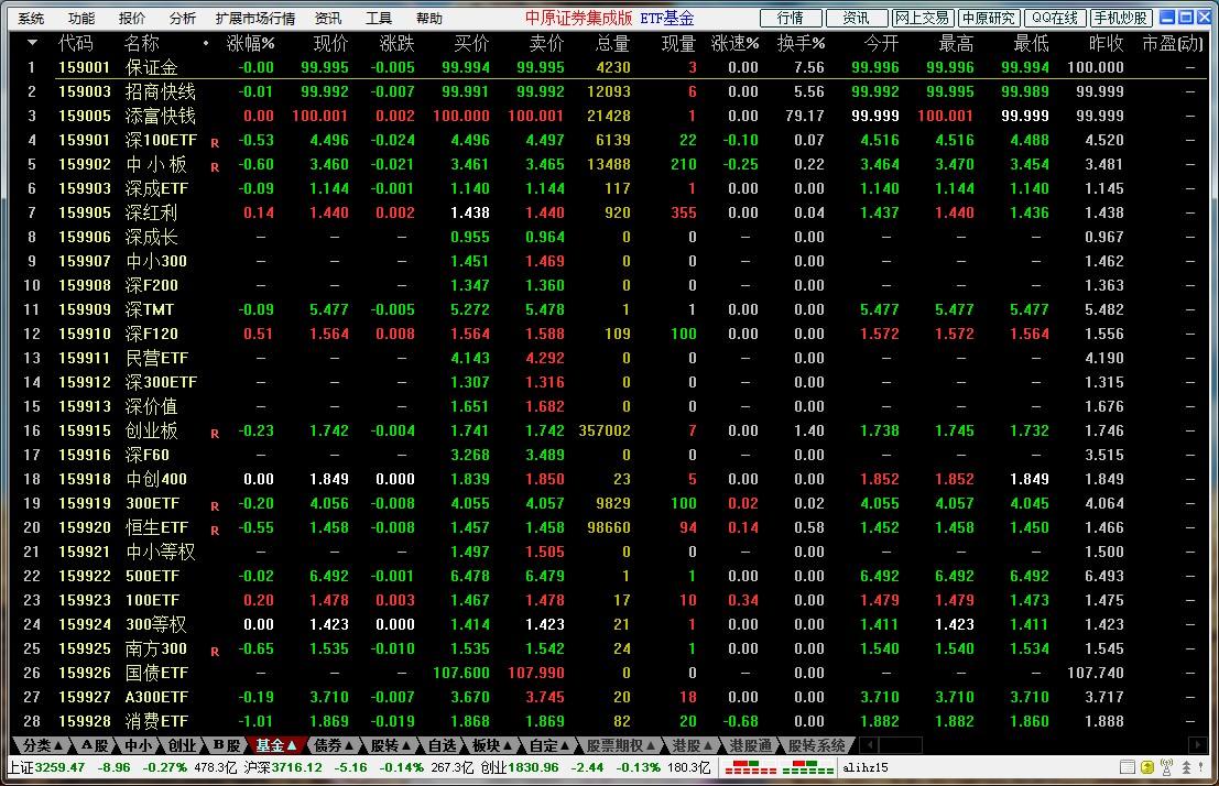 中原证券网上交易集成版 v5.83 官方版