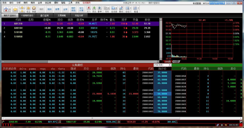 中原证券同花顺个股期权全真模拟交易客户端 v1.0.8 官方版