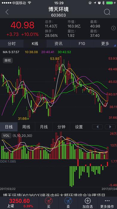 渤海证券大智慧苹果版