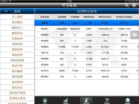 华宝证券至富版iPad客户端