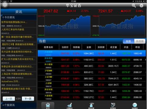 华宝证券至富版iPad版