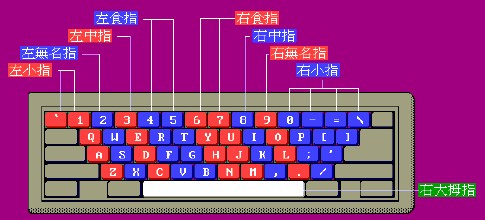 速录员(日语打字练习软件) v1.05 正式版 0