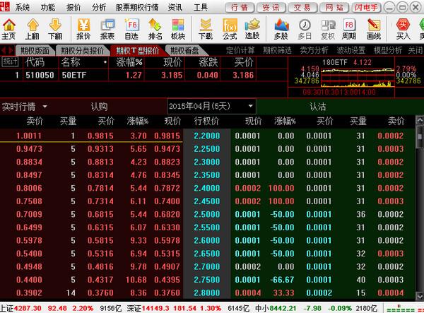 中信建投机构交易平台