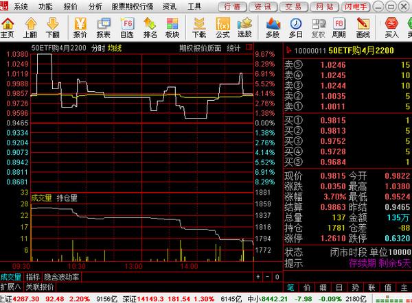 中信建投机构客户电子交易平台 v6.2.1 最新官方版 0