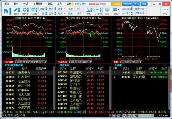 财通证券财运亨通软件下载