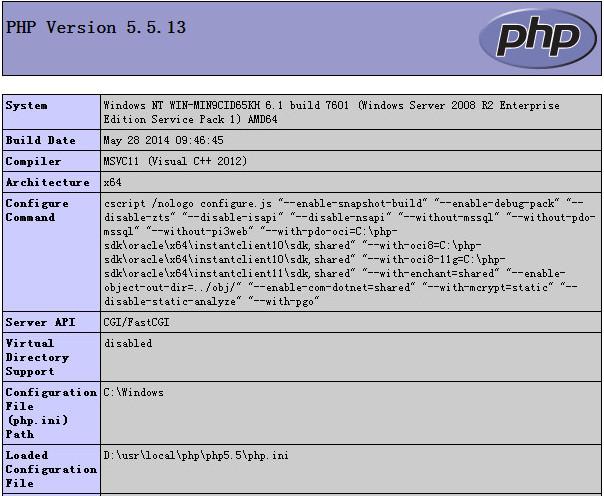 windows php5.5 64位 v5.5 绿色版 0