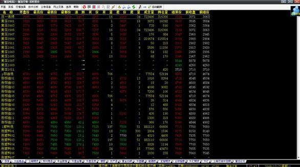 南华富远软件_南华期货富远行情软件下载|南华期货富远行情分析系统下载v1.9.7 ...