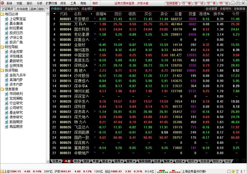 上海证券股票期权仿真模拟交易 v10.00 官方最新版 0