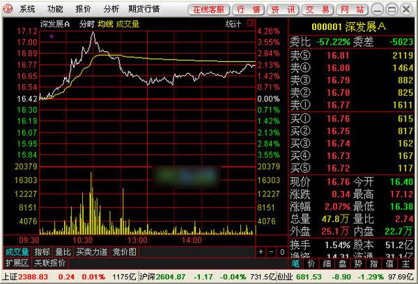 上海证券行情卓越版网上交易系统 v10.55 官方版 0