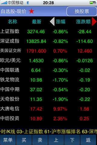 上海证券玉如翼手机版同花顺版