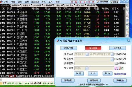 中国银河证券海王星单独委托版