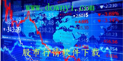 股市行情軟件