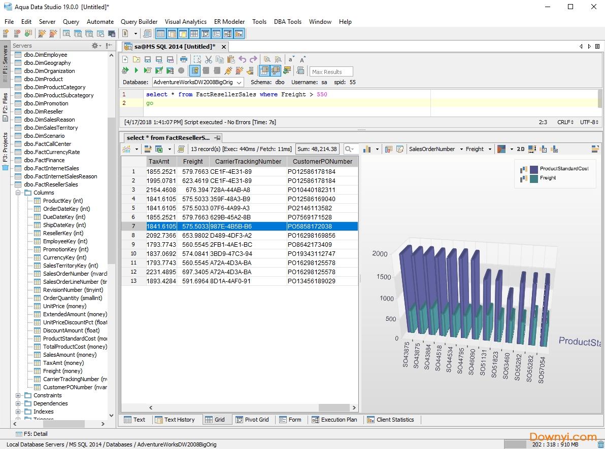 aqua data studio免�M版 v19.0.1.5 32位/64位版 0